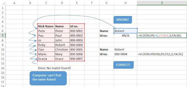 Vlookup sample error 1 improper selection of table array